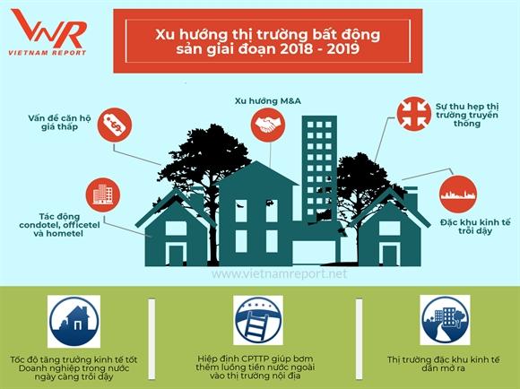 Thị trường bất động sản: 3 cơ hội, 4 thách thức, 5 xu hướng